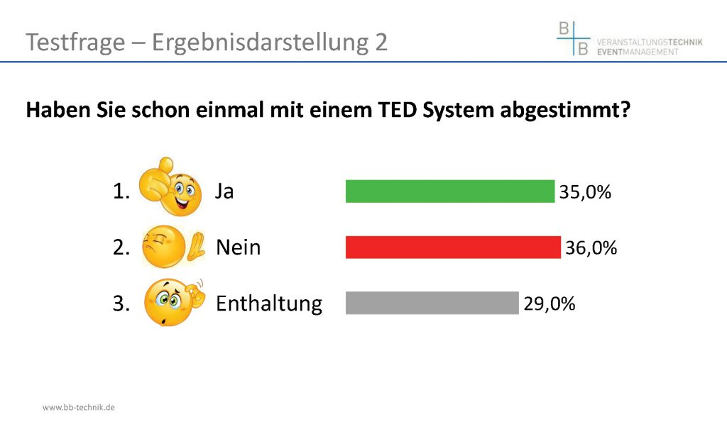TED System mieten